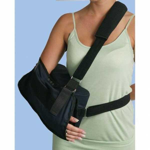 фиксаторы при переломе плеча