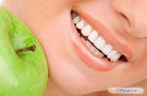 Ортодонт и ортопед в стоматологии в чем разница
